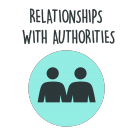 Relationships icon - with words transparent