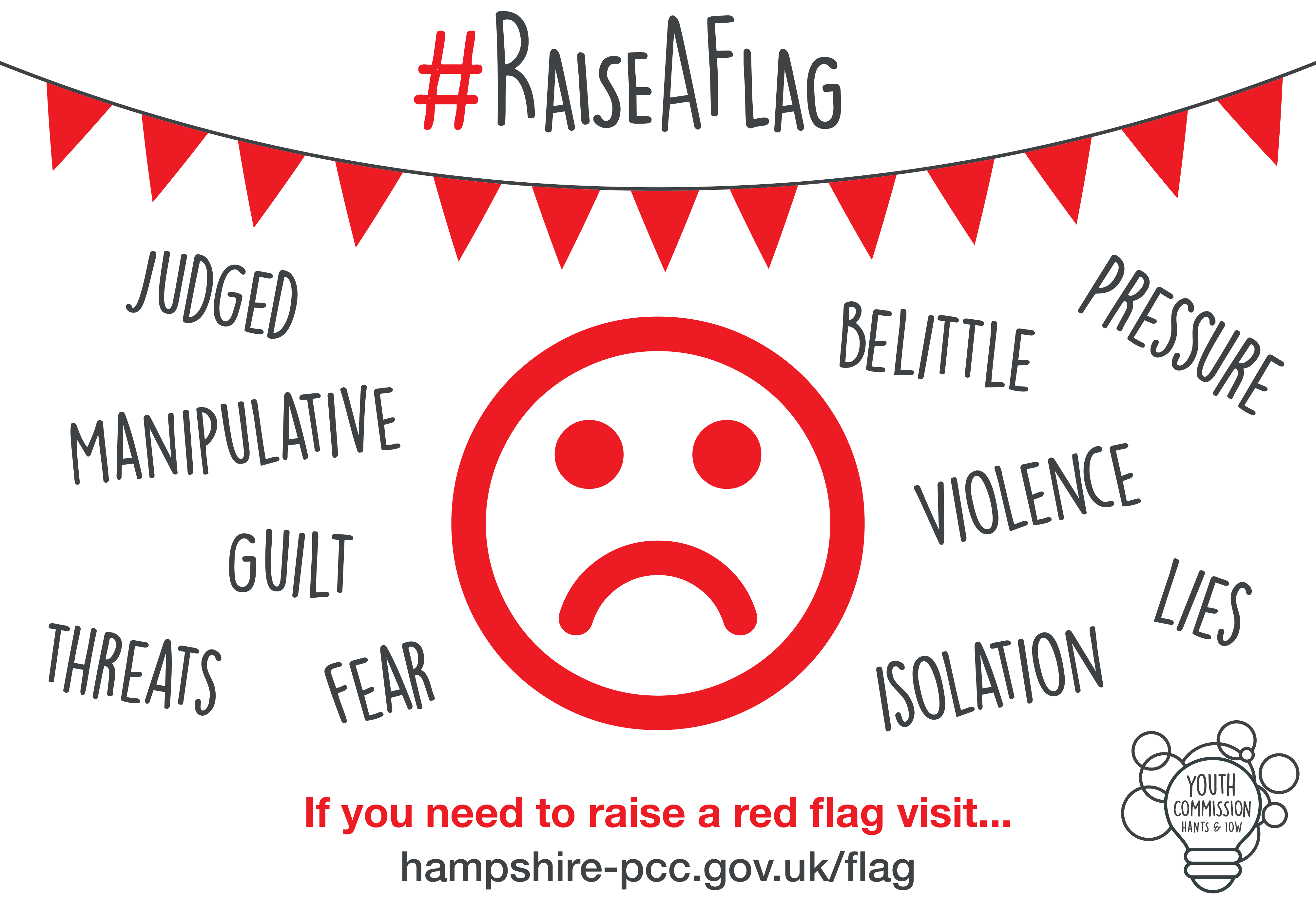 red flags in a relationship with a man