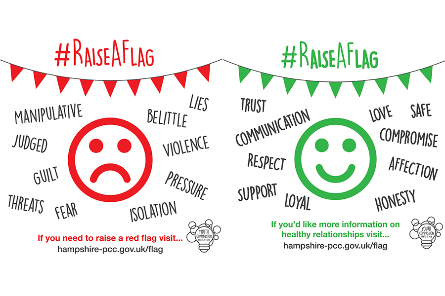 Raise a Flag - words that indicate negative or positive relationship indicators.