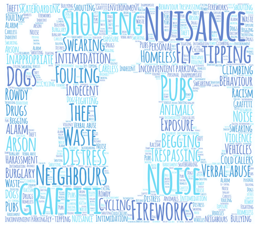 Anti social behaviour word cloud: shouting, nuisance, noise, neighbours, graffiti and fireworks are all prominent words.